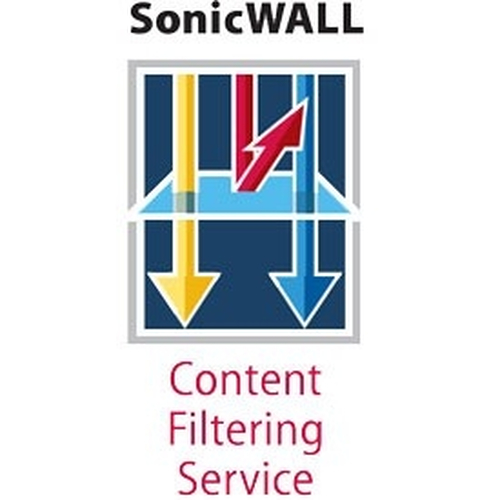 DELL Content Filtering Service
